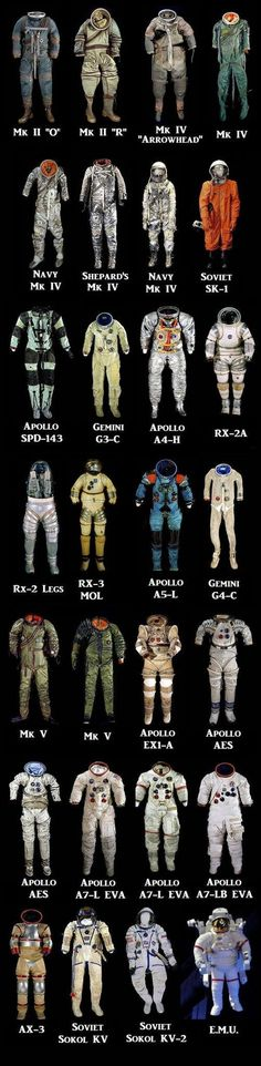 Brilliant Spacesuit Timeline i like the navy mk iv suit (the one directly left of the orange one) the best. definitely the vibe i'm going for