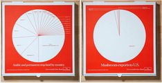 Economist-branded pizza boxes The Economist did something interesting in Philadelphia, USA recently. They branded pizza boxes that went out from 20 pizzerias in the city with global statistics of f…
