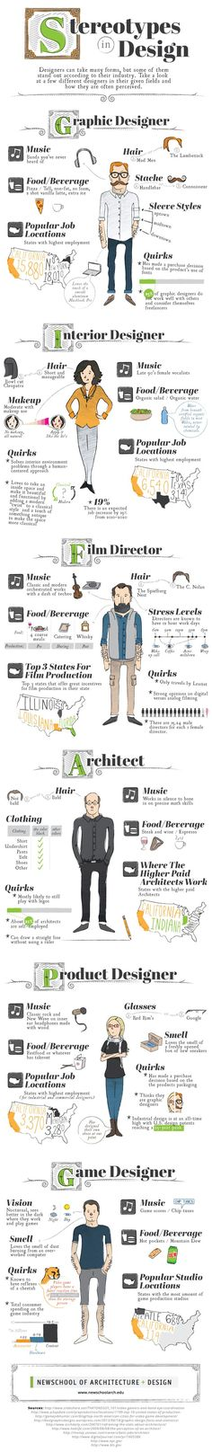 #Infographic : Stereotypes in Design | NewSchool of Architecture and #Design