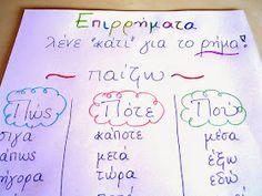 Special Education, Art Education, Teaching Kids, Kids Learning, Learn Greek, Teacher Books, Too Cool For School, School Stuff, Teaching Methods