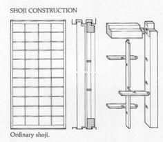 Build a Japanese Tea House - shoji Japanese Carpentry, Japanese Joinery, Japanese Woodworking, Japanese Design, Japanese Tea House, Traditional Japanese House, Japanese Homes, Woodworking Lamp, Woodworking Garage