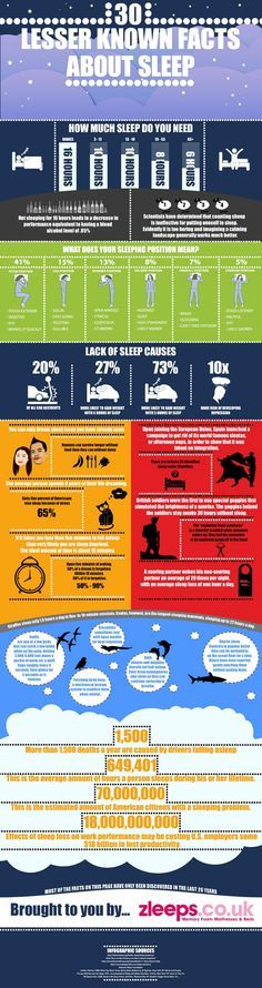 Fun facts about sleep :)