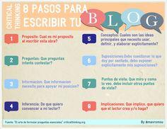 8 pasos para escribir en tu blog #infografia