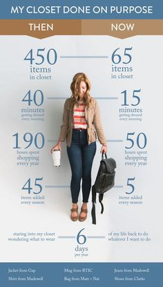 The benefits of a capsule wardrobe. Declutter and simplify.