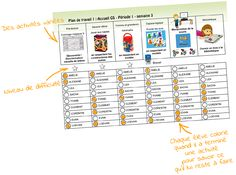 classe, maternelle, PS, MS, GS, petite, moyenne, grande, section, math, langage, album Grande Section, Petite Section, Kindergarten Lesson Plans, Ms Gs, Learning Activities, Elementary Schools, Curriculum, Teaching, How To Plan
