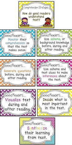 Comprehension Strategies Posters, Graphic Organizers and MORE! Comprehension Strategies Posters, I Can statements, graphic organizers and so much more! Reading Activities, Reading Skills, Guided Reading, Teaching Reading, Reading Worksheets, Reading Response, Reading Groups, Teaching Tools, Learning
