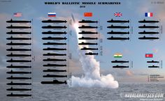Only seven countries in the entire world deploy nuclear weapons at sea, an exclusive and deadly club. Bomba Nuclear, Nuclear Force, Nuclear Submarine, Lego Submarine, Ballistic Missile, Military Weapons, Military Army, Navy Ships, Military Equipment