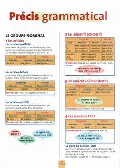 Les articles et les adjectifs possessifs (unutmamak lazım! French Adjectives, French Verbs, French Grammar, French Phrases, French Quotes, French Expressions, French Language Lessons, French Language Learning, French Lessons
