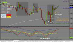 here is a nice example of a double bottom near a rock manager number with a trade of over 50 pips available for the taking.   To see more info on the Rock Manager Forex Trading Software and the 100 pips a day Forex Trading Strategy, Visit www.100pipsaday.com Forex Trading Software, Forex Trading Strategies, The Rock, The 100, Management, Number, Nice, Day, Nice France