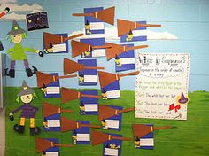 Life in First Grade: Witch Pattern. and Room on the Broom Mini Unit Coming Soon! Sequencing Activities, Writing Activities, Writing Ideas, Story Sequencing, Language Activities, Halloween Activities, Holiday Activities, Preschool Halloween, Fall Halloween