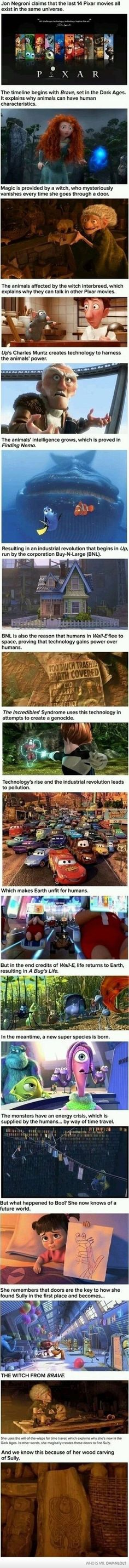 Proof That All The Pixar Movies Exist In The Same Universe - Damn! LOL
