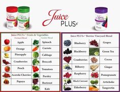 What's in Juice Plus? WHOLE FRUITS AND VEGGIES!