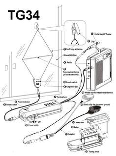 1fedaef8ca45ced8e70d3d962cf5f5f7 hk's gcs now compatible with apm mavlink diy drones diy drone,2 Dji Phantom Vision Camera Wiring Diagram