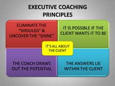 Our executive coach helps your business team to unlock the secret code to unleash the imagination, productivity, innovation and genius to see the world and life differently.