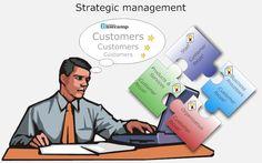"Strategic Management Integration ""Pictured"""