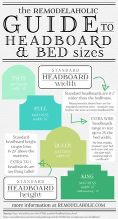 Your Guide to Headboard Sizes | infographic via Remodelaholic.com #headboardweek #diy #helpfulhints