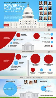 politicians on social media #infographic