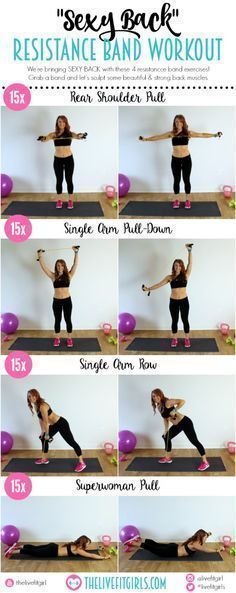 Sexy Back Resistance Band Workout #resistancebands