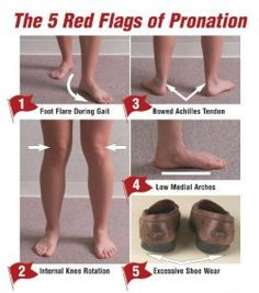 Best Running Shoes For Over-Pronation Rated | Workout and