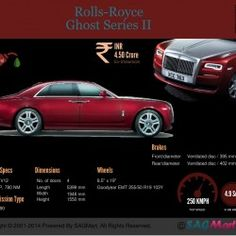 Rolls Royce has launched Ghost Series II in India for the price of INR 4.50 Crore. Check out the Rolls Royce Ghost Series II specifications and price