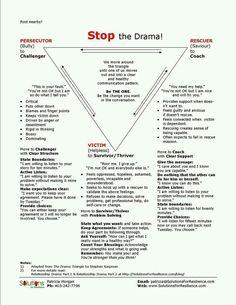 Domestic violence roles
