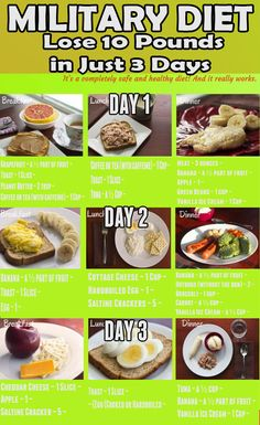 The quick weight loss can be achieved using a military diet. The only thing you have to do is to follow the military diet strictly.