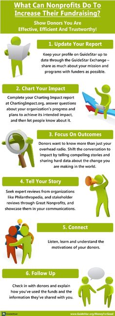 : 6 ways nonprofits can fundraise more effectively - The really great thing is that all these listed in this infographic can be done via social media! Nonprofit Fundraising, Fundraising Events, Non Profit Fundraising Ideas, Start A Non Profit, Grant Writing, Raise Funds, How To Raise Money, Making Ideas, Charity
