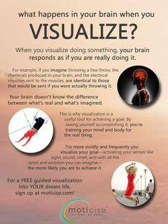 Visualization - www.jehle-coaching.com