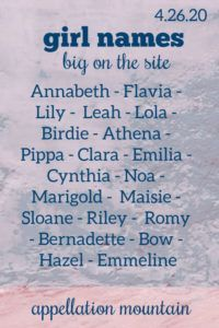 Maisie + Marigold, Pippa + Sloane, plus more trending Creative Writing, Writing Tips, Find Name, Fantasy Names, Traditional Names, Pretty Names, Keeping Chickens, Book Names, Princess Aesthetic
