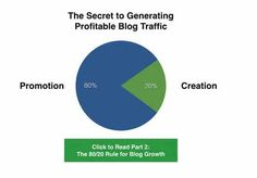 Why Normal Blogs Fail to Make Money? Reasons