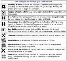 Underground Railroad Quilt patterns