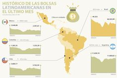 Baja calificación de Brasil amenaza el crecimiento regional