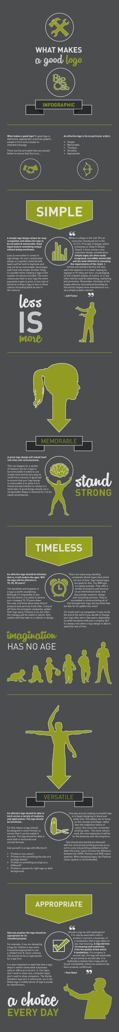 What makes a good logo design Infographic is one of the best Infographics created in the Marketing category. Check out What makes a good logo design now! Web Design, Best Logo Design, Strategisches Marketing, Marketing Branding, Logo Branding, Logos Online, Cv Web, Bussiness Card, Design Theory