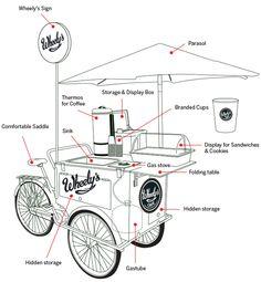 작은 자전거 카페, 스타벅스에 도전장을 내밀다 :: slowalk