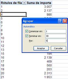 Truco Excel. Agrupar valores en un campo de una tabla dinámica | Análisis y Decisión