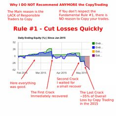 Copy Trading. Why I don't Recommend to Copy Traders Anymore