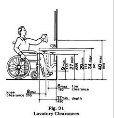 wheelchair accessible bathroom sink -standard measurements: