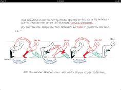 Breathe New Life Into Classic Techniques With <i>The Animators Survival Kit</i> iPad App | The Creators Project