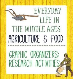 This resource, which emphasizes research, includes four graphic organizers which cover various agricultural and food topics: Farming Methods, Farming Tools (the plow), Farming Tools (the scythe and axe), Crops of the Middle Ages, Farm Animals (Workers, Food Sources, and Multi-Purpose),
