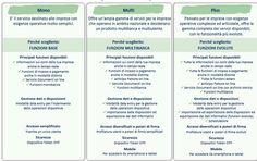 bpn-vantaggio-imprese