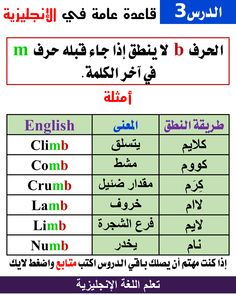 قواعد النطق ☆•°~ English Phonics, English Verbs, Learn English Grammar, Learn English Words, English Study, English Vocabulary, English Language Course, English Speaking Skills, English Language Learning