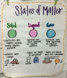 States of matter anchor chart |