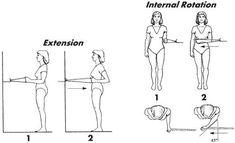 Articolazione spalla - esercizi di riabilitazione
