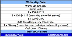1900 meter swim workout.png