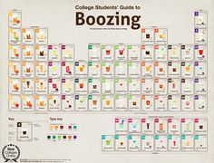 Well, it doesn't have to be all marketing-related - here's a Periodic Table Of Booze
