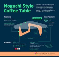 Elegant White Noguchi Coffee Table | Interior Design | Pinterest | Noguchi  Coffee Table, Elegant And Coffee