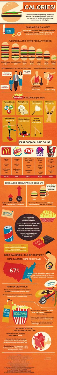 Let's eat better!  A lot of people just don't realize how many calories they're consuming - it changes EVERYTHING about the way you eat, seriously!... Calories! Infographic