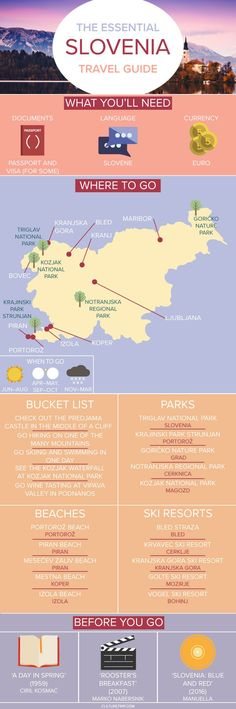 Infographics Of Culture Trip :The Essential Travel Guide to Slovenia (Infographic) Travel List, Travel Advice, Travel Guides, Travel Europe, Funny Travel, Places To Travel, Travel Destinations, Slovenia Travel, Bohinj