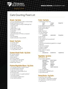 low carb foods list printable | Carb Counting Food List