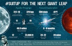 #SuitUp For The Next Giant Leap